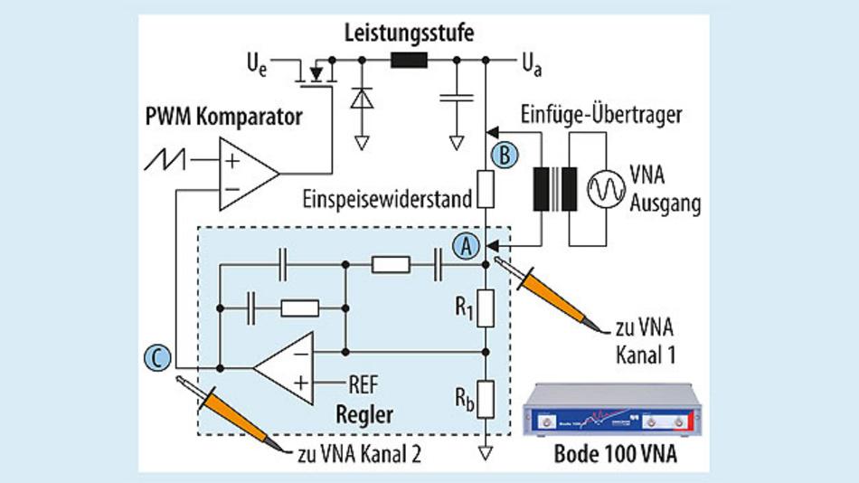 Bild 3. Frequenzgangmessung des Relgers (von Punkt A nach C).