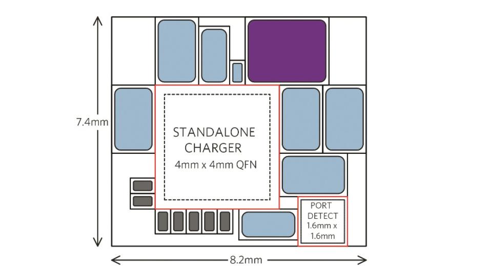 Bild 2: Eine herkömmliche integrierte Lösung für USB-Typ-C-Ladesysteme benötigt 61 mm² auf der Platine.