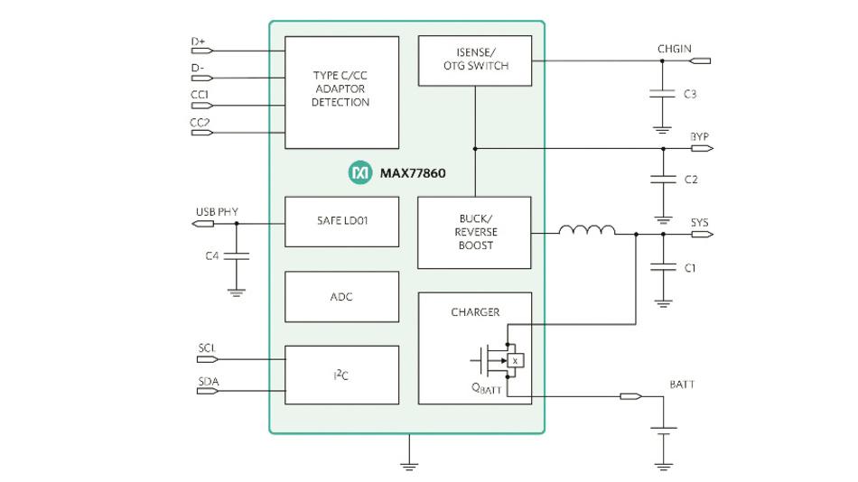Bild 5: Der MAX77860 von Maxim Integrated ist ein Lade-IC für USB-C.
