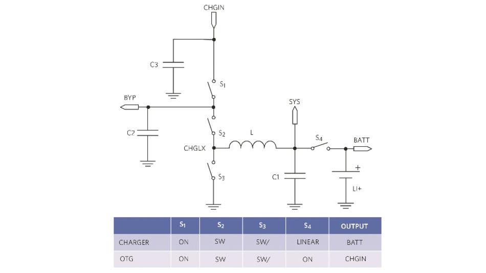 Bild 7: Ladesystem und Reverse-Boost-Betriebsarten.