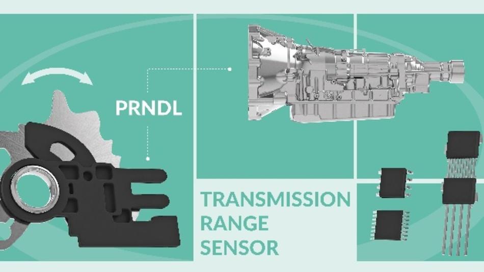 Melexis erweitert seine dritte Generation von Triaxis-Hall-Positionssensoren um eine Version mit zwei Ausgängen