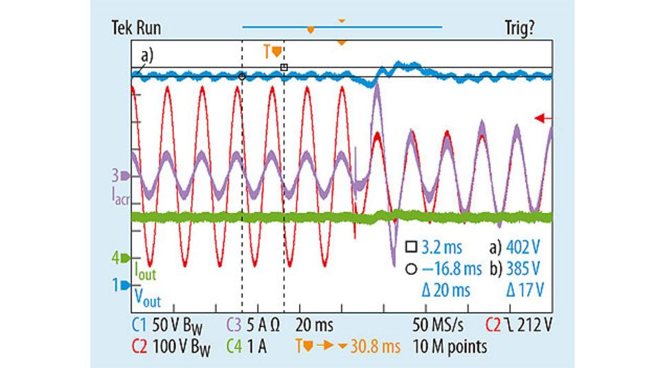 Bild 1. Stromspitze in einer PFC-Schaltung während einer Änderung der Netzspannung.