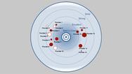 PAC-Radar IoT AR Datenmonetarisierung Best Class