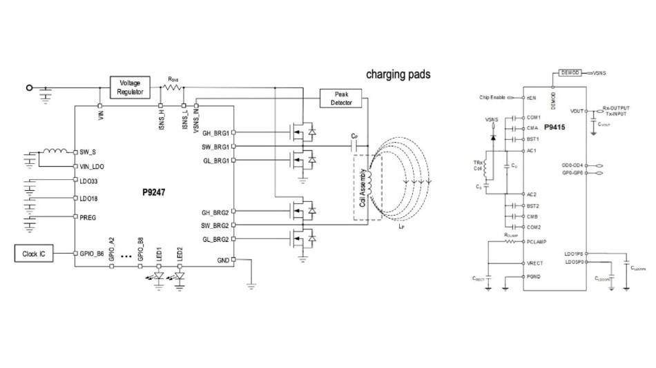Blockschaltbilder des 30-W-Wireless-Charging-Chipsatzes.
