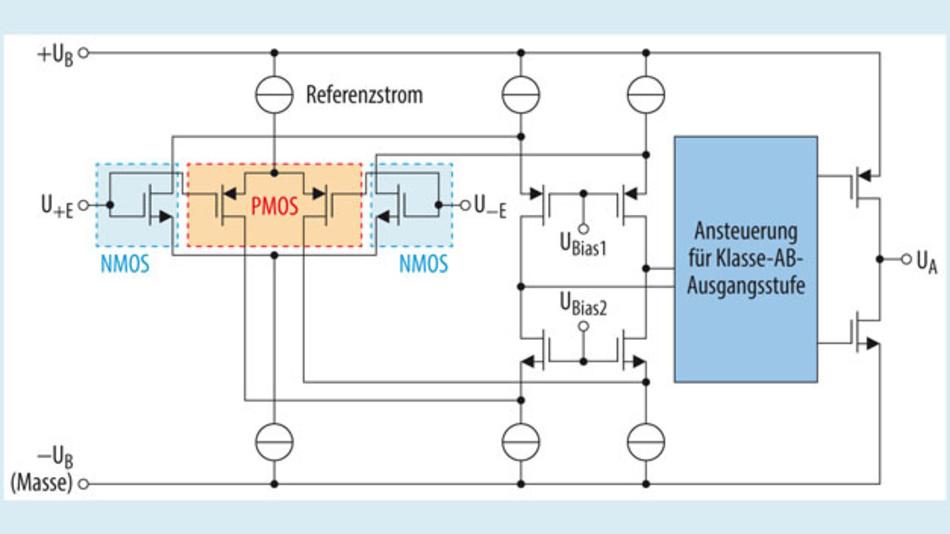 Bild 3. Eingangsstufe eines OPVs mit komplementärem Transistorpaar.