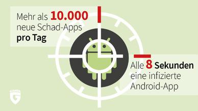 Schadsoftware Android, G Data