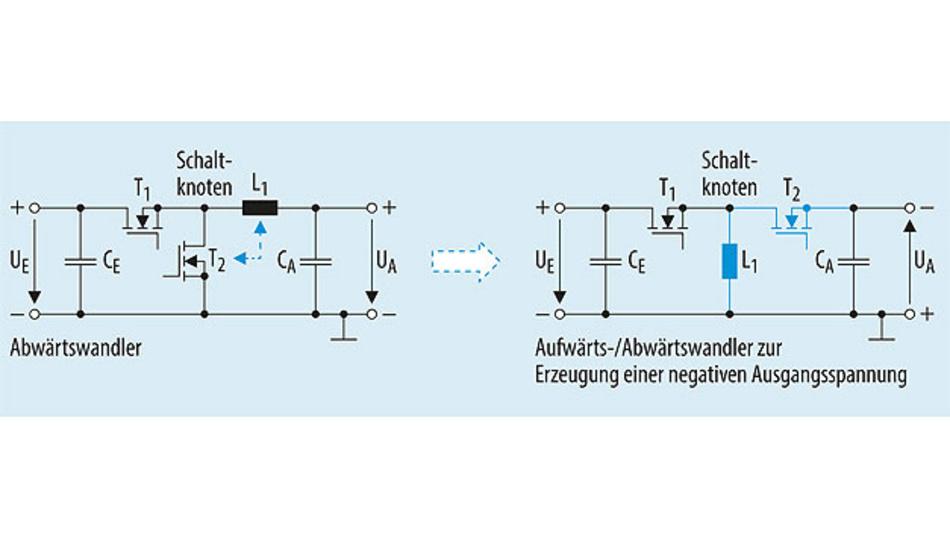 Bild 2. Die Leistungsstufe eines Abwärtswandlers lässt sich auch für einen Aufwärts-/Abwärtswandler nutzen, der eine negative Ausgangsspannung erzeugt – negativ gegenüber der Masse der Eingangsspannung.