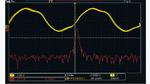 Taktsignal mit Frequenzspreizung: Die Darstellung ist für den Zeitbereich optimiert, die Frequenzdarstellung wird dabei zu ungenau