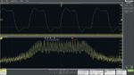 Dasselbe Taktsignal wie in den Bildern 2 und 3: Spectrum View ermöglicht eine unabhängige Parameterwahl für die Darstellung im Zeit- und im Frequenzbereich