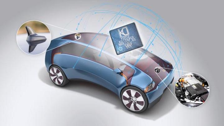 Batteriemanagement und Smart Antennas profitieren von KDPOFs Optik mit galvanischer Trennung