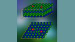 SiC-Kristalldefekte modellieren