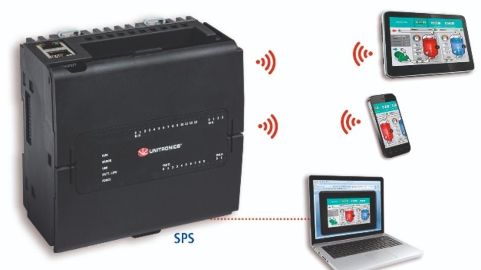SPS-Serie UniStream mit Web-Server, MQTT-Protokoll und bis zu 2048 E/As.