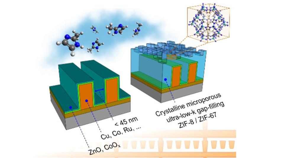 Forscher der KU Leuven und des imec haben eine neue Technik zur Isolierung von Mikrochips entwickelt, die auf metallorganische Gerüsten beruhen.