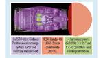 Sensorkonzept für den autonomen Rennwagen db019