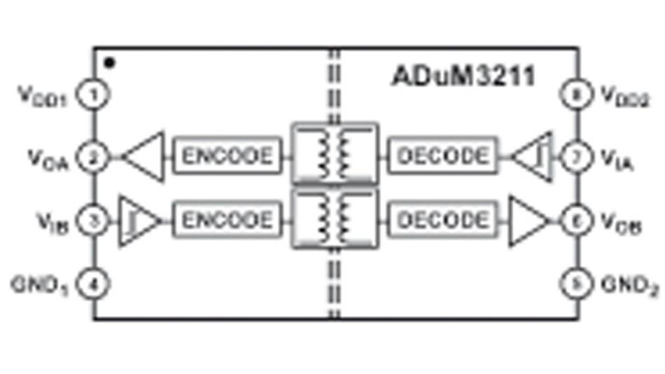 Bild 1: Der ADUM3211 ist ein magnetisch gekoppelter, zweikanaliger Allzweck-Isolator,  der mit bis zu 1000kbit/s arbeiten kann.