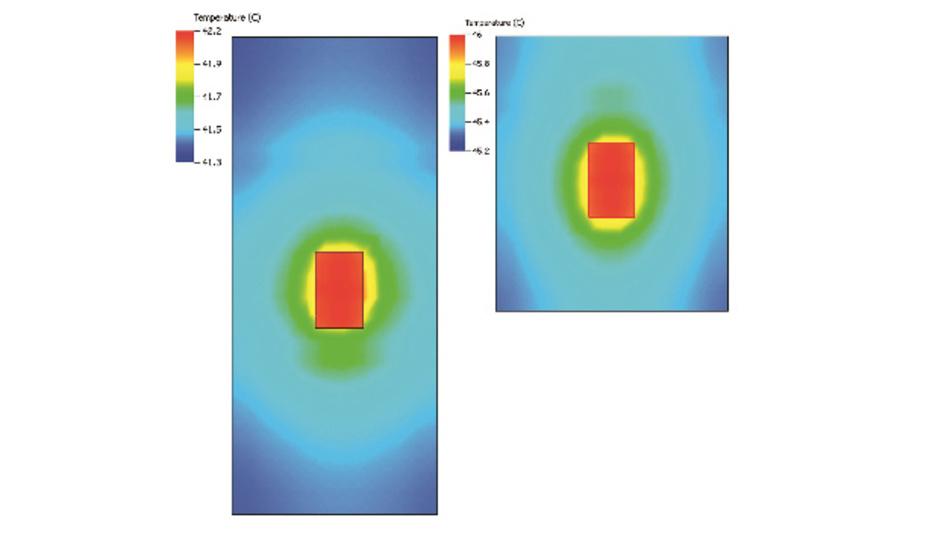 Bild 4: Bei der Kühlkörperauswahl ist auch stets auf die Größe des zu entwärmenden Bauteils zu achten, um den Kühlkörper optimal zu nutzen (rechts: optimal; links: nicht optimal).