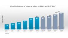 Die Entwicklung der Industrierobotik in 2018 im Detail