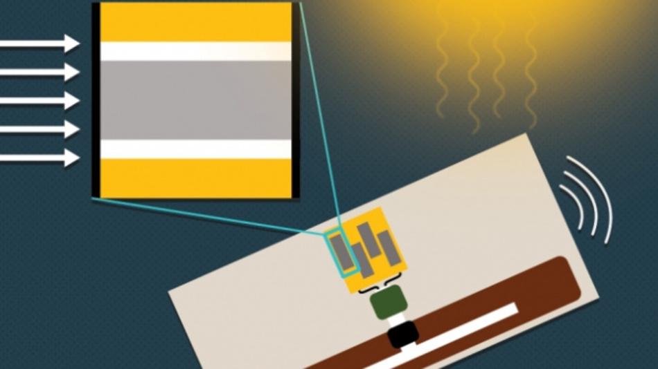 Die PV-Zellen auf Basis von Perowskit liefern genügend Energie, um RFID-Tags über Jahre zu versorgen, auch in geschlossenen Räumen.