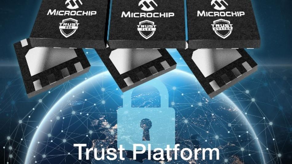 Die Trust Platform ist eine Kombination aus sicherem Hardware-Schlüsselspeicher und Software, um die Features einfach in Geräte zu integrieren.