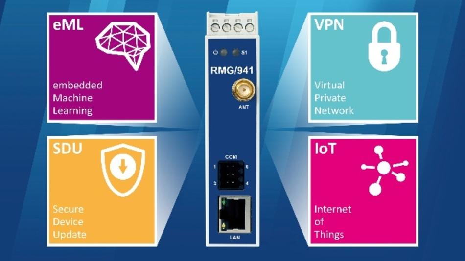 Das IoT-Gateway RMG/941vereint vier Funktionen.