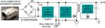 PD der Klasse 2, isoliert, nutzt die Bausteine MAX 5969B und MAX 17690 sowie synchronen Gate-Treiber MAX 17606 mit optionalem Ausgang für höchsten Wirkungsgrad.