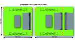 PICMG lässt sich in die COM-HPC-Karten schauen