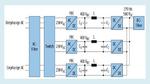 11-kW-Ladesystem bestehend aus 3,7-kW-Einheiten.