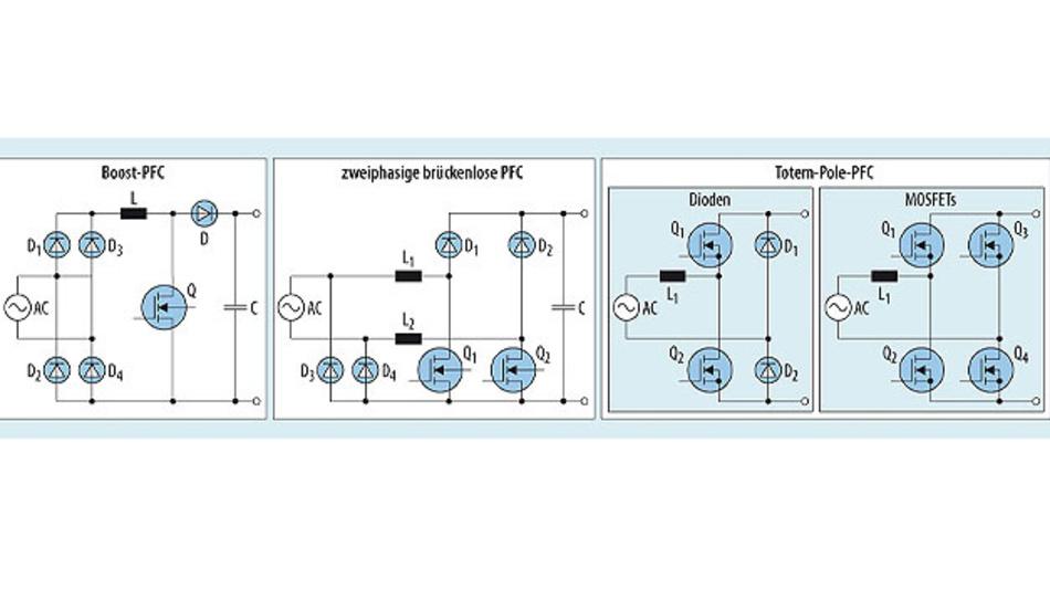 Bild 6. Topologien für einphasige PFC-Gleichrichter