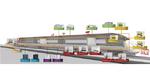 Offene Standards für Railway-Computing