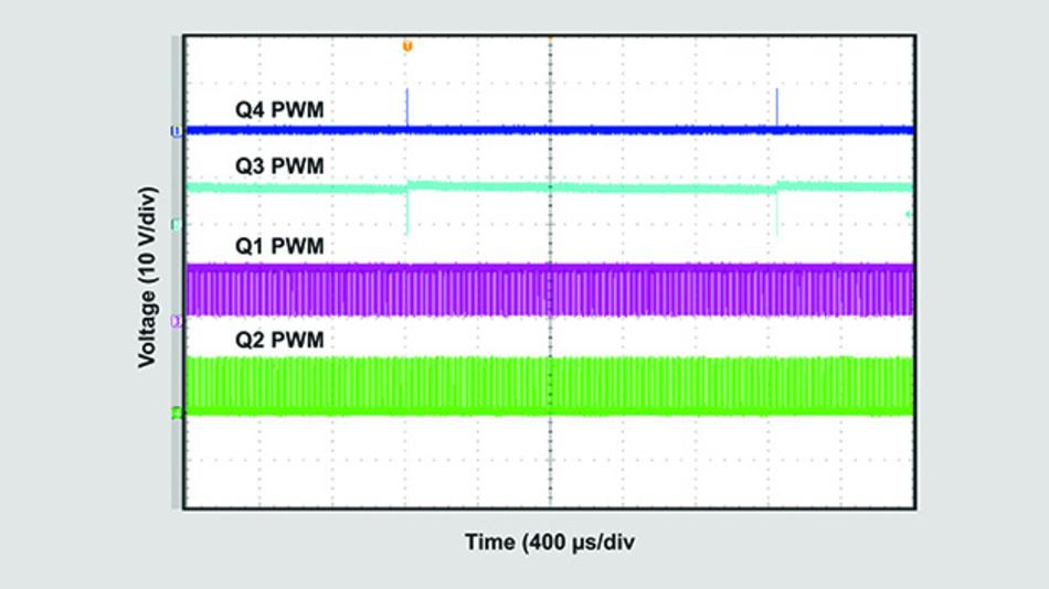 Bild 5. PWM-Signalverlauf im Buck-Modus.