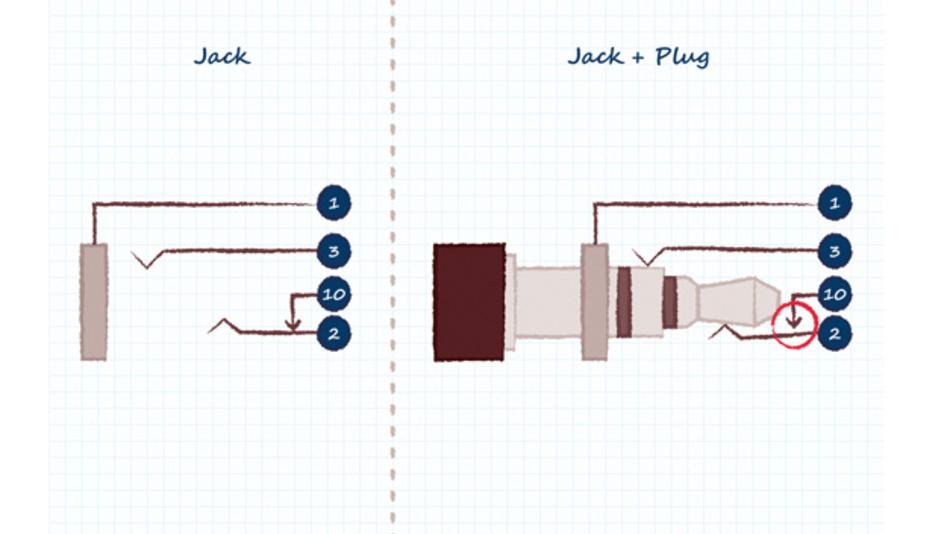Bild 2: Drei-Leiter-Klinkenbuchse mit Tip-Schalter