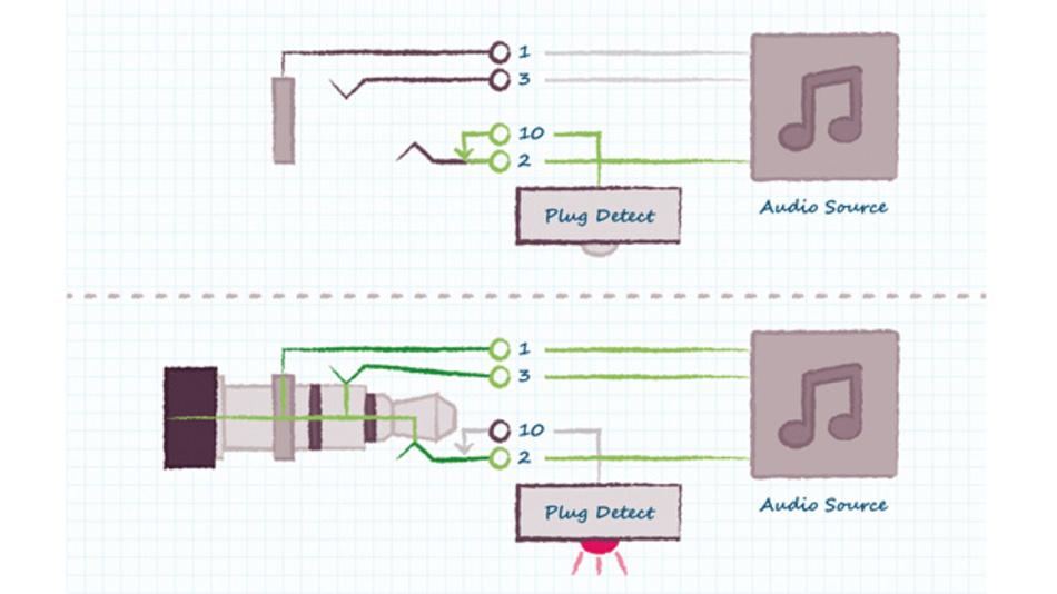 Bild 6: Verwendung eines Tip-Schalters zur Erkennung des Einsteckens des Steckers