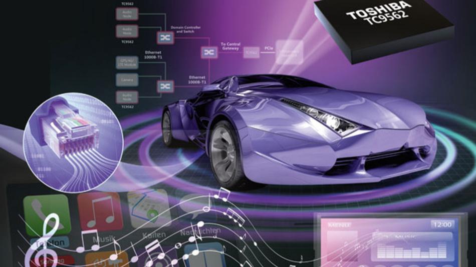 Die Bridge-IC-Serie TC9562 hat Besonderheiten in den In-Car-Entertainment-Systemen. Die Serie bietet  leistungsstarkes Ethernet-Funktionen und Zuverlässigkeit Telematik- und Infotainment-Systeme.