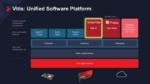 Vitis Unified Software Platform steht zum Download bereit