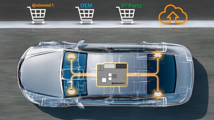 Das ICAS1-Konzept von Continental ermöglicht ein hohes Maß an Fahrzeugvernetzung und kommt zukünftig in Volkswagens ID.-Modellen zum Einsatz. Dank der Trennung von Hardware und Software können sowohl Applikationen vom Wolfsburger Automobilhersteller