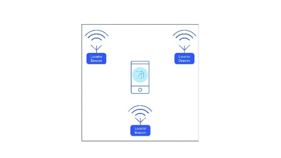 Bild 3: Bei Indoor-Positionierungssystemen senden fix installierte Positionsgeber (Locator Beacons) regelmäßig Signale aus, an denen sich ein Smartphone orientieren kann.