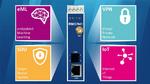 75_IoT-Gateway RMG/941 von SSV Software Systems