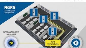 Zu finden sind Telecom Behnke und Serinus während der VdS-BrandSchutzTage in Köln an Stand C-04.
