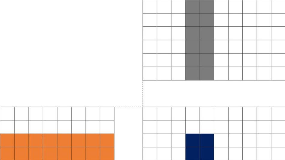 Bild 2: Gleichzeitige Berechnung von 2x2 Matrix-Elementen.