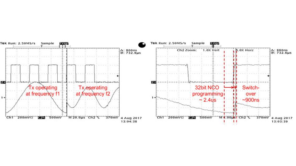Bild 6. Um die Frequenz eines digitalen Oszillators (NCO) im Transceiver-IC AFE7422 bzw. AFE7444 umzuschalten (links dargestellt auf dem Oszilloskop), dauert es ca. 900 ns (rechts).