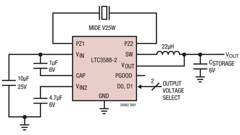 Bild 1: LTC3588-2 – typische Applikation