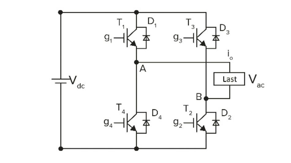 Bild 1: Ein einfacher einphasiger Vollbrückenumrichter.
