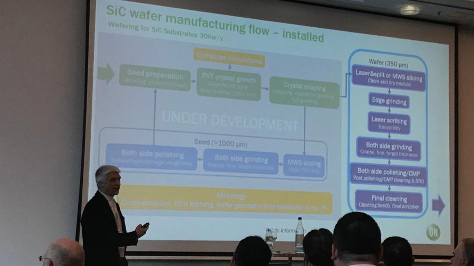 Auf einer Konferenz in München verriet Thomas Neyer, Vice President und Fellow, dass man bei ON Semiconductor, an einer eigenen Produktion von SiC-Rohwafern arbeite.