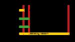 Bild 2. Grafische Darstellung von Reichweite und Übertragungsgeschwindigkeit für die aktuellen IEEE 802.3-SPE-Standards.