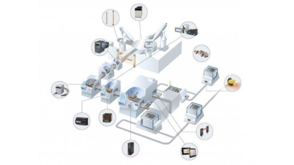 Die Bediengeräte der HMx700-Serie von Panasonic (rechts unten im Bild) sind robust und für anspruchsvolle Anwendungen im IoT-Bereich ausgelegt.