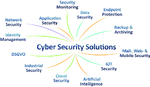 Cyber Security Solutions Panel auf dem CSF 2020
