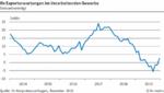 Die Stimmung in der deutschen Elektronikindustrie steigt