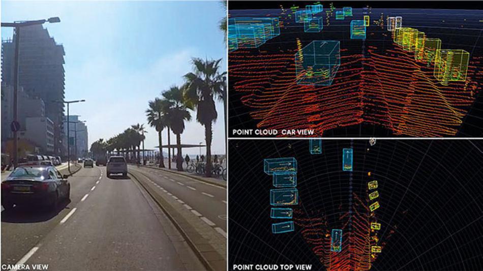 Bild 2. Point-Cloud-Darstellung einer realen Straßenszene.