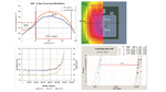 Heraeus Electronics, Power Modules, Poweer Semiconductors