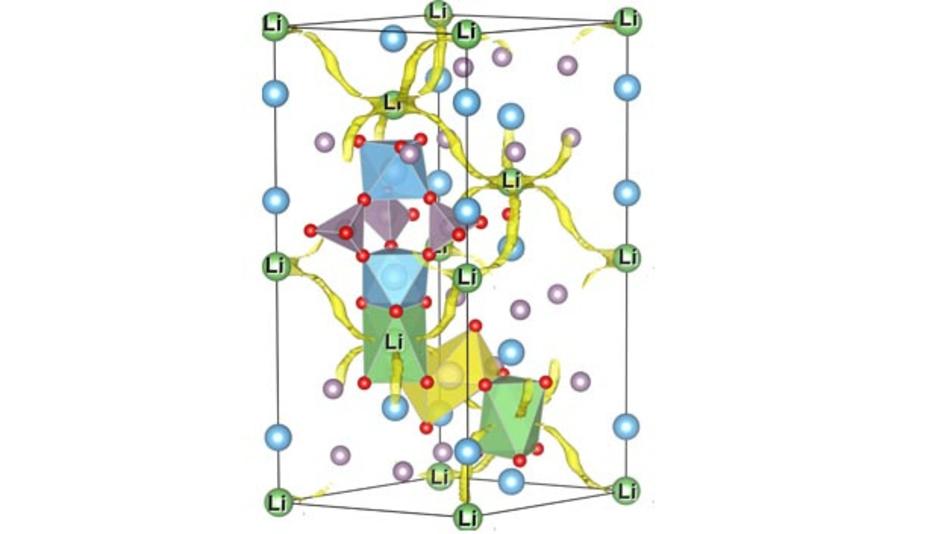 Hoffnungsträger für noch leistungsfähigere Lithium-Ionen-Batterien: Festkörper-Elektrolyt (hier LiTi2(PO4)3, Li-grün, Ti-blau, P-lila, O-rot) mit Darstellung der »Wanderungspfade« für Lithium-Ionen (gelbe Bänder).